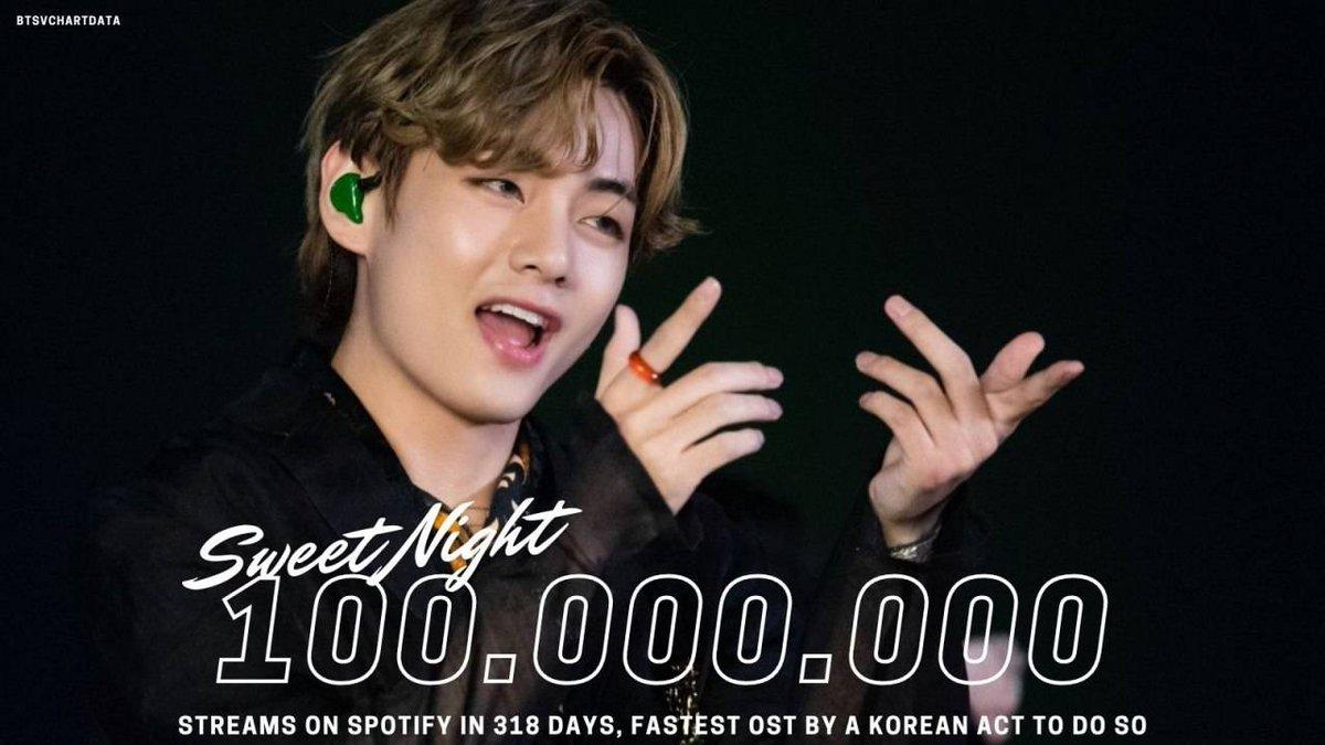Sweet Night está acima de TUDO e de TODOS, e isso nem é meme   KIM TAEHYUNG é um dos maiores artistas coreano do mundo, amo  #SweetNight100M