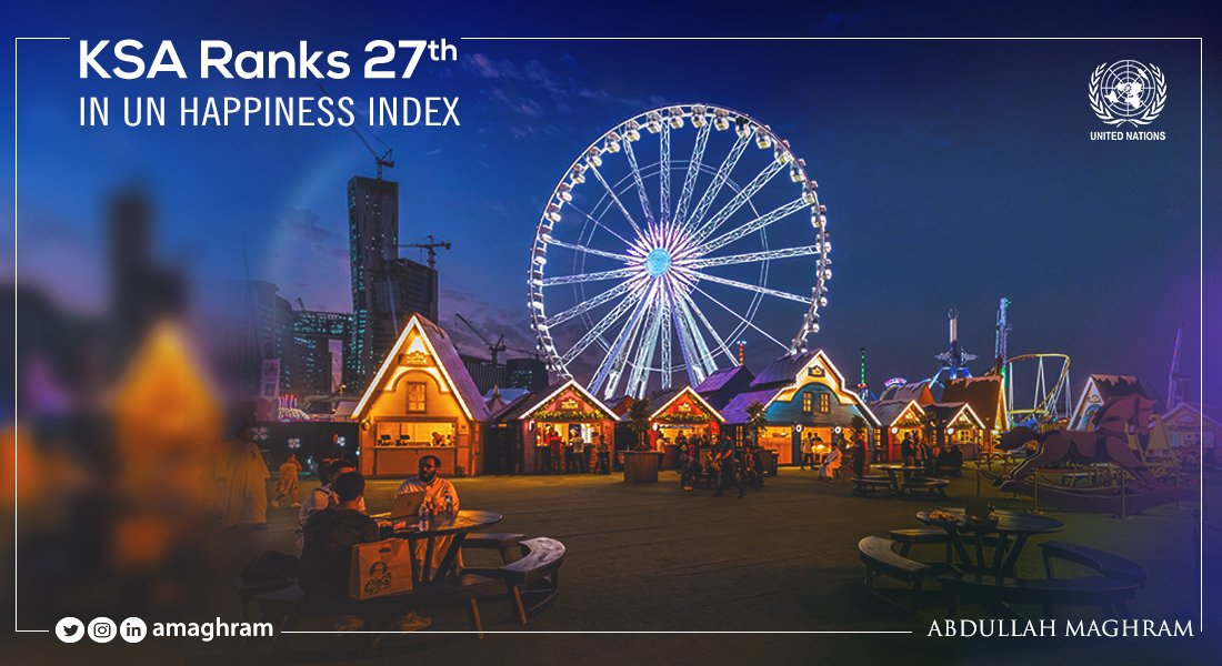 Saudi Arabia ranks 27th globally in UN Happiness Index 2020 🇸🇦 #SaudiArabia  #KSA  #UN https://t.co/gPVD08zX4B