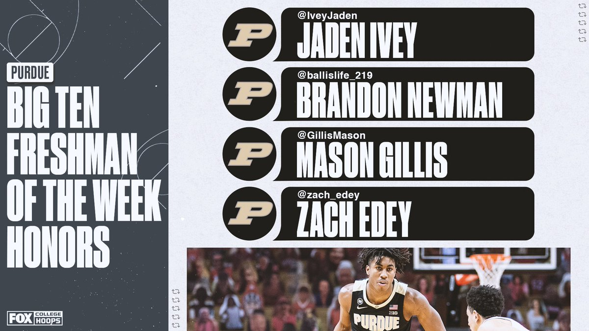 With four already this season, @boilerball now holds the @BigTen record for most players to earn Freshman of the Week honors in a single season 👏🚂