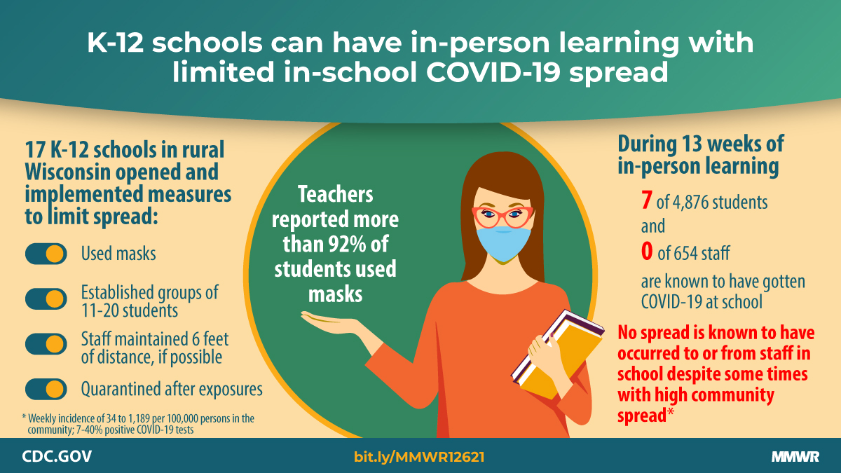 New data supporting opening schools (more good news) @CDCMMWR report  @JAMA_current Viewpoint by @CDCgov