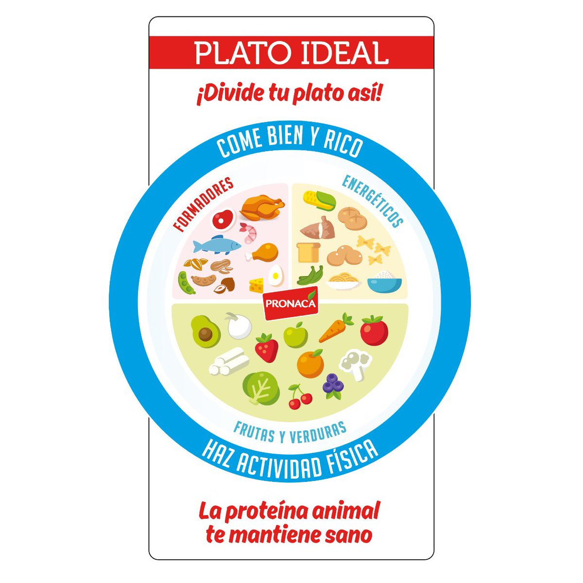🧡¡Ya tenemos ayuda! 💖  @SerPronaca nos apoya y tú te alimentas bien. 🍎Recuerda que parte de los cuidados contra el #Covid19 es comer #nutritivamente y las porciones adecuadas para mantenerte sano🤝 Infórmate👇 #JuntosSaldremosAdelante #HambreCero  #CulturaPronaca https://t.co/T0CGnPYKJx
