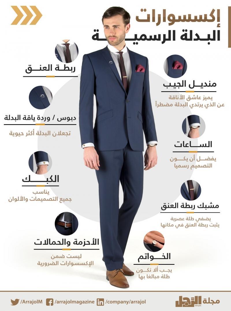 #إنفوجرافيك | إكسسوارات البدلة الرسمية.. هكذا تظهر بطلة أنيقة وعصرية   #أناقة_الرجل  #موضة #أزياء https://t.co/qKM29xCX5g