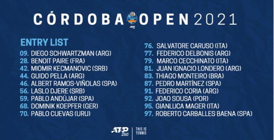 @CordobaOpen #ATP250  Se confirmó la lista 👇 https://t.co/3eLlUlOeZj