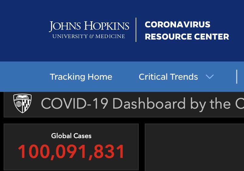 Apenas entre casos confirmados o mundo acaba de ultrapassar  100.000.000 de pessoas infectadas pela COVID-19 segundo o tracking da Johns Hopkins.