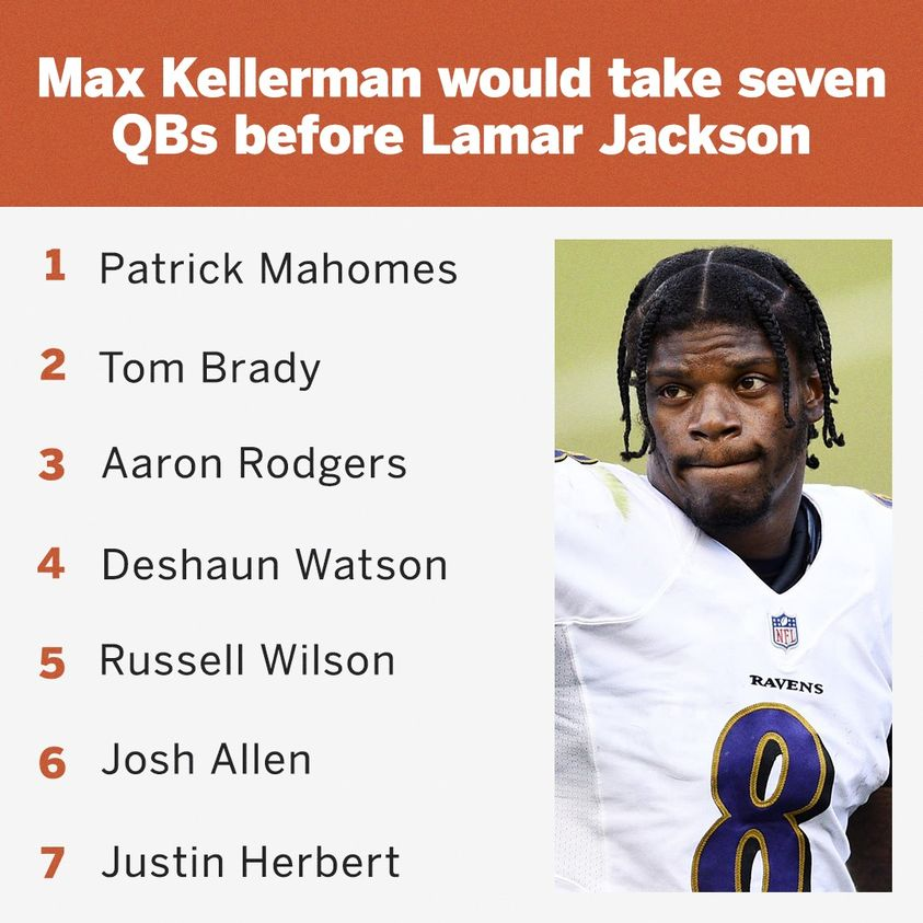 @bakermayfield - Mane, Bake - I hope you make @maxkellerman  answer for this diss.   He said these were the QB's he would take before Lamar Jackson 👀😳🤯  #Browns #WeWantMore