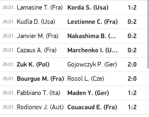 Resultados da 1° rodada de simples e de duplas no @ATPChallenger de @OpendeQuimper #opendequimper #fft #liguedebretagnedetennis #ATPChallenger #openqboquimper #tennis https://t.co/wxhqjgNSbh
