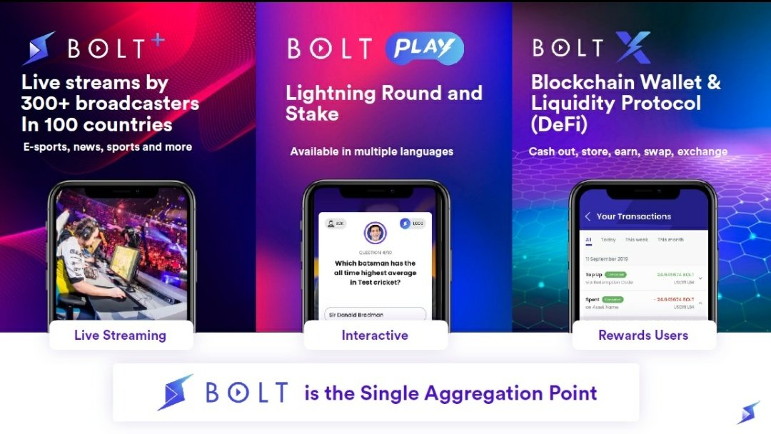 @UpRising_cRypto @moonshilla @Bolt_Global @esposure @NasrEsports @DugoutCorporate @HisenseGlobal @ToshibaUSA @boltx_finance $Bolt is a Video #Streaming #Platform built on the #Blockchain bringing video streaming to people around the world. The BOLT+ App available on #IOS & #Android, delivers a video streaming experience to places where content is hard to gain access to, especially in emerging markets.