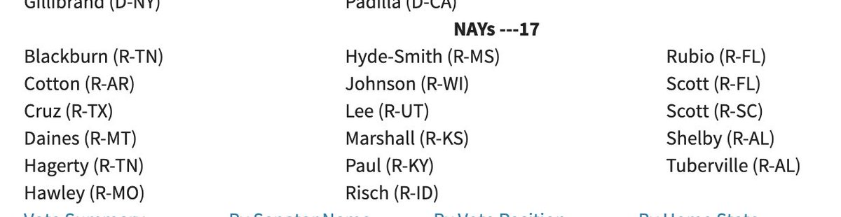 The 17 Republicans who voted against the impeachment trial organizing resolution