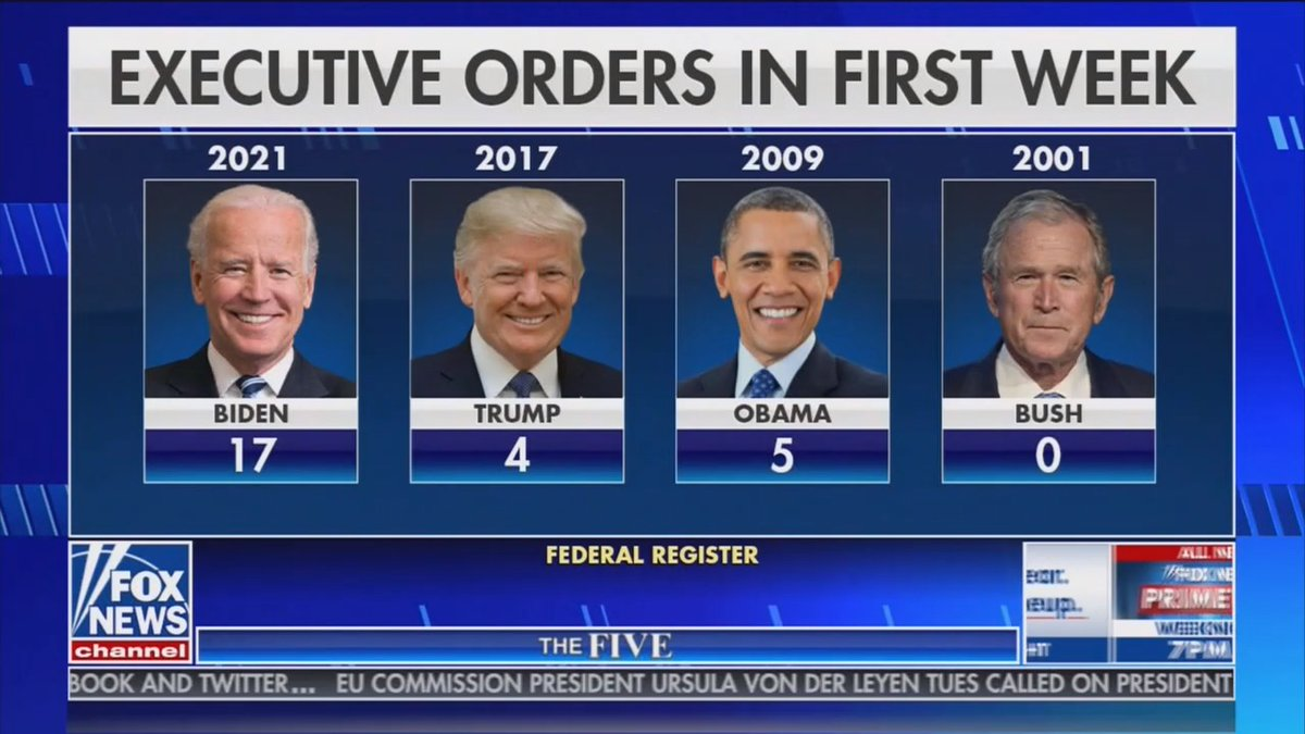Hey @FoxNews: Thanks for pointing out how productive Biden has been in his first week. It's an impressive amount of work. Best President 1st week ever! And he had zero days on the golf course.  #BidenRules #ExecutiveOrders #ExecutiveOrderPalooza #wednesdaythought #Wednesdayvibe