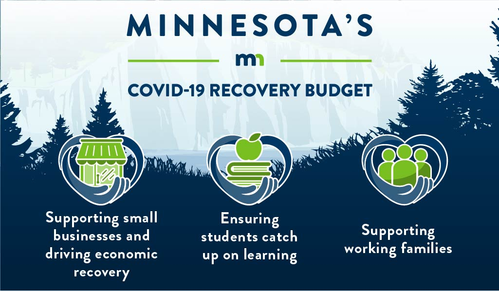 #mnleg #Minnesota #COVID19  #Covid19RecoveryBudget  #RecoveryBudget
