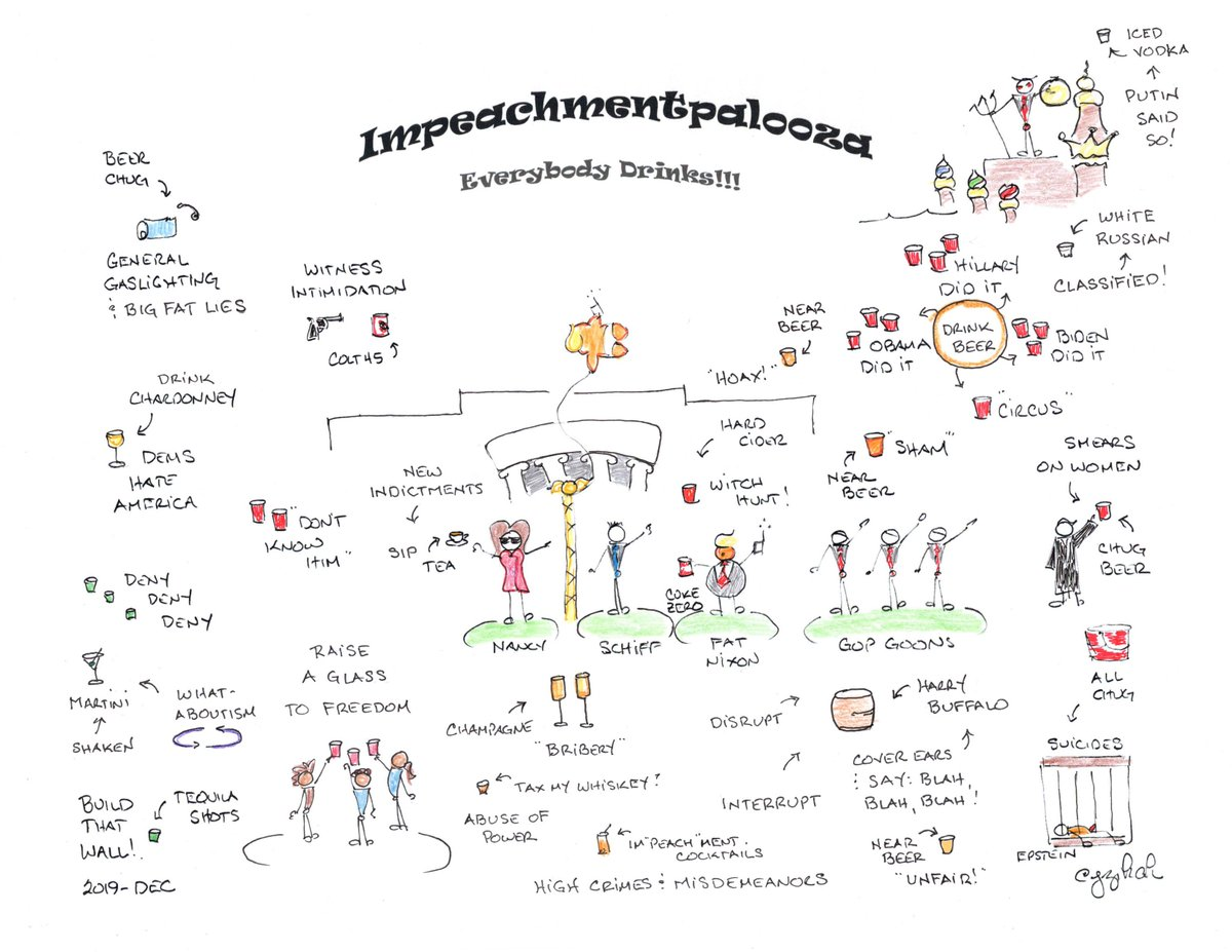 @RandPaul Sham!  Everybody drink near beer.  (recycled story-map) #Impeachment2 https://t.co/h9OMqrNebn