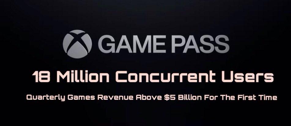 18 millones de personas que prefieren alquilar a comprar un juego.  18 millones de personas que perjudican a la industria del videojuego   Por la culpa de esas 18 millones de personas , Microsoft está por quebrar   #GamePassUltimate #xbox #XboxSeries  #XboxSeriesS