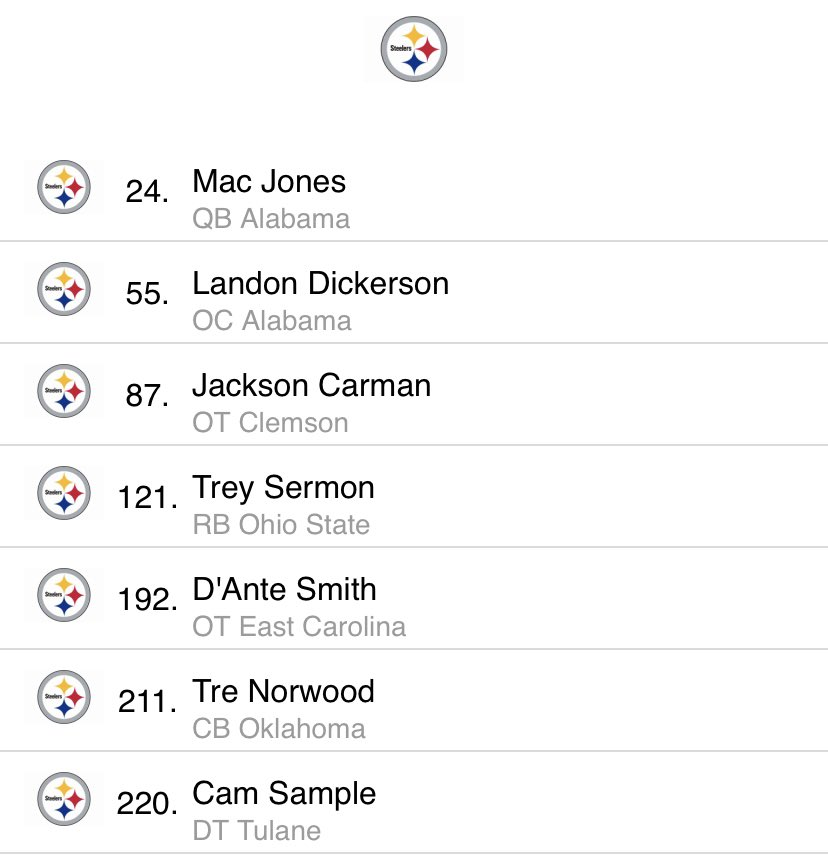 One of many but not mad at this draft! #steelers #draft #SeniorBowl #NFLDraft #HereWeGo