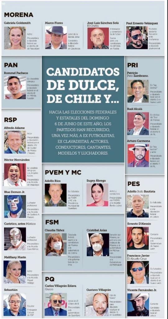 "Candidatos ""populares"""