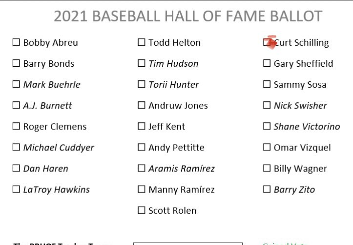 #HOF2021 My invalid ballot