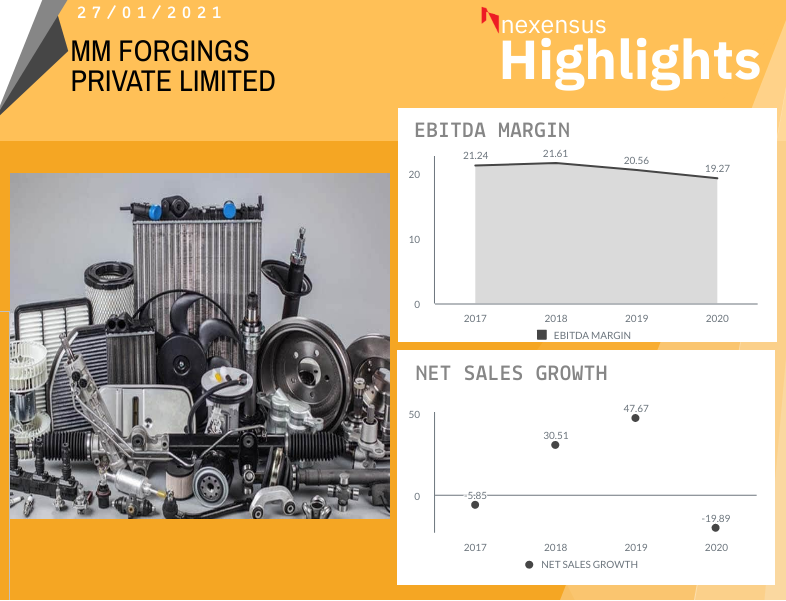 #Nexensus #India #Sales #Company #Technology #Bank #Growth #Revenue #finance #data #duedilligence #alerts #credit #businessdevelopment #financial #reports #Manufacturing #Sector #Steel #Forgings #Raw #Semimachine #Stages #Carbon #Alloy #Micoalloy #Stainless #Solar #Plants.