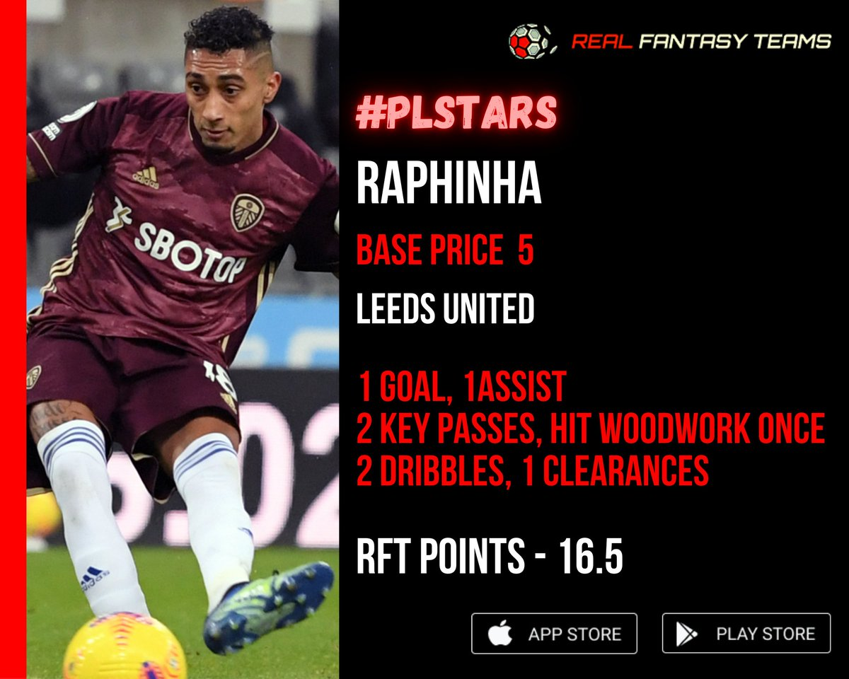 Raphinha helped Leeds to victory over Newcastle in the Premier League last night!  1⃣ Goal 1⃣ Assist 2⃣ Key passes 1⃣ Hit woodwork 2⃣ Dribbles 1⃣ Clearance 1⃣6⃣.5⃣ RFT points  @premierleague | #PremierLeague #EPL #NEWLEE