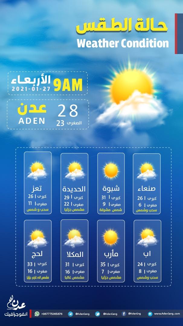 #عدن_لنج| نشرة احوال الطقس المتوقع لهذا اليوم .. #انفوجرافيك https://t.co/2PlaQxW5Ws