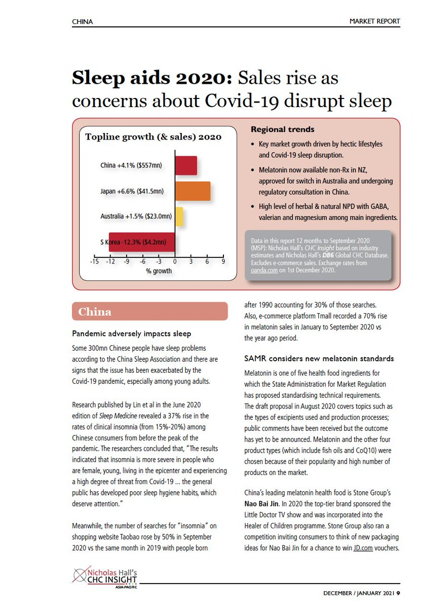 The latest issue of #Insight #AsiaPacific takes a look at how sales of #sleepaids have risen across the region as Covid-19 disrupts sleep patterns.  To receive a sample copy of this issue, contact Melissa.Lee@NicholasHall.com  #CHC #Asia #APAC #sleep #consumerhealthcare