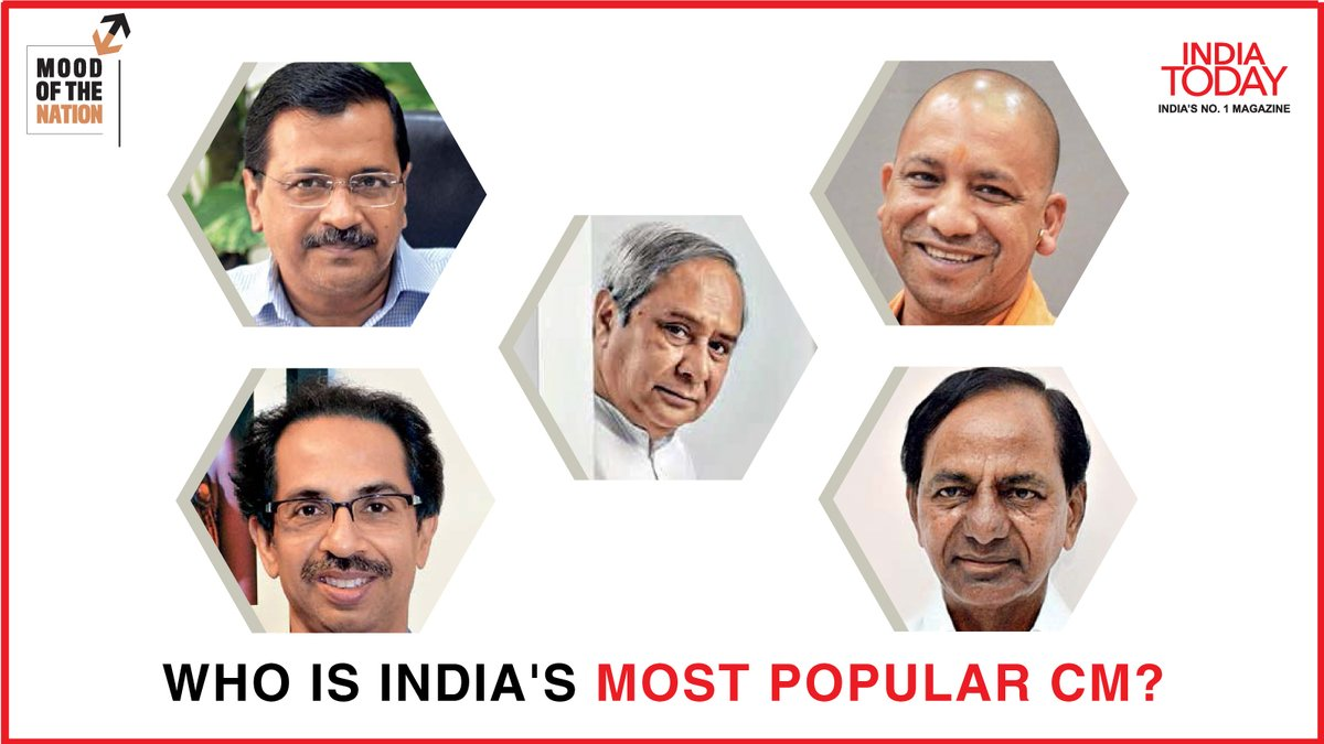 Who is India's most popular CM? Click   to know. #MagazinePromo #IndiaTodayMagazine