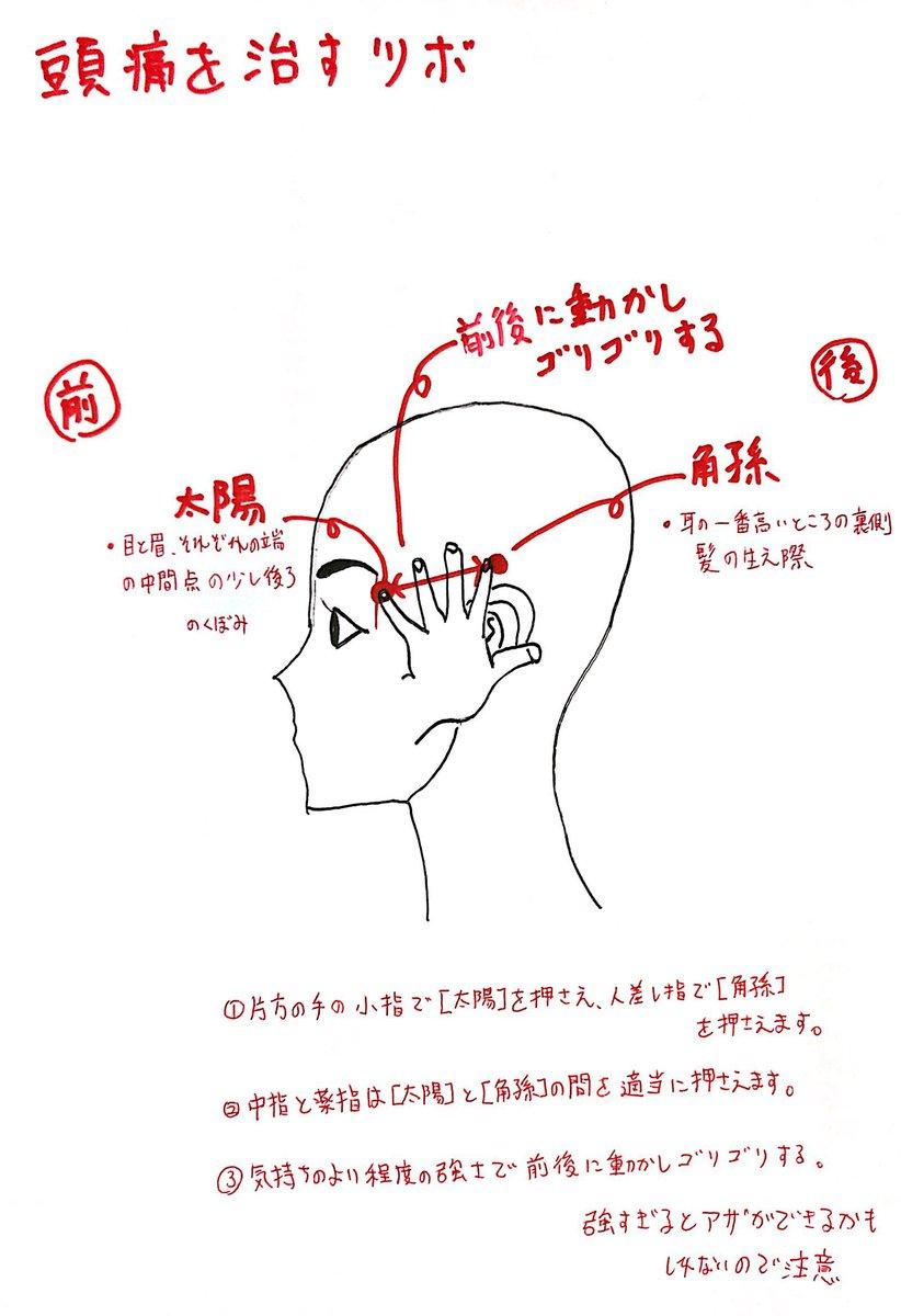 上 の 頭痛 こめかみ