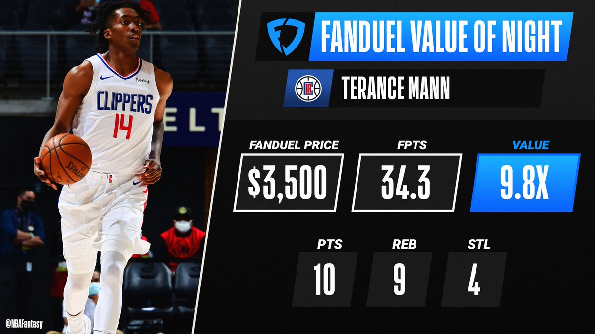 Replying to @NBAFantasy: Terance Mann does a little bit of everything to earn FanDuel Value of the Night.