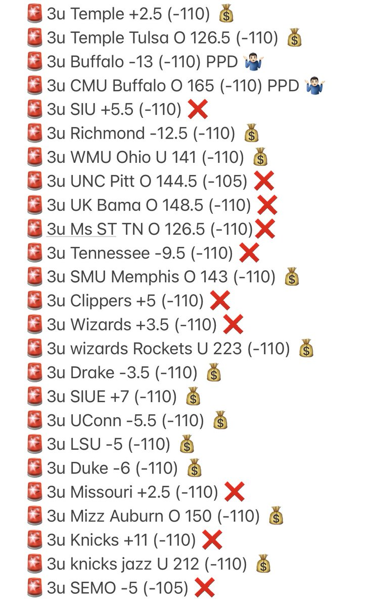 Finish the day 13-10 up 5.58 Units. Not as good as I wanted but 💰 is 💰 like or R/T for tomorrow's card. #GamblingTwitter #bettingtips #bettingpicks #bettingtwitter #masbets