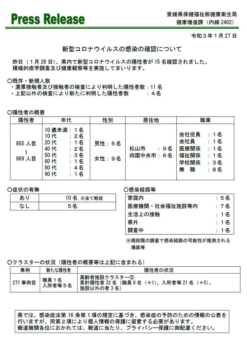 県 速報 今日 コロナ 愛媛