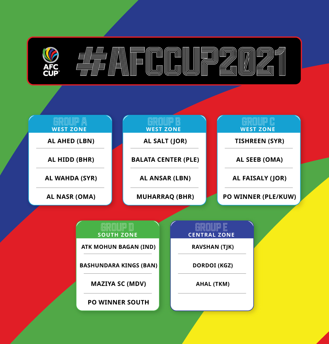 Replying to @AFCCup: #AFCCup2021 Group Stage draw results!  Which team do you support? Tell us!