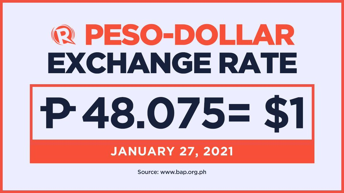 The Philippine peso closed at P48.075 against the US dollar on Wednesday, January 27, 2021. rappler.com/business