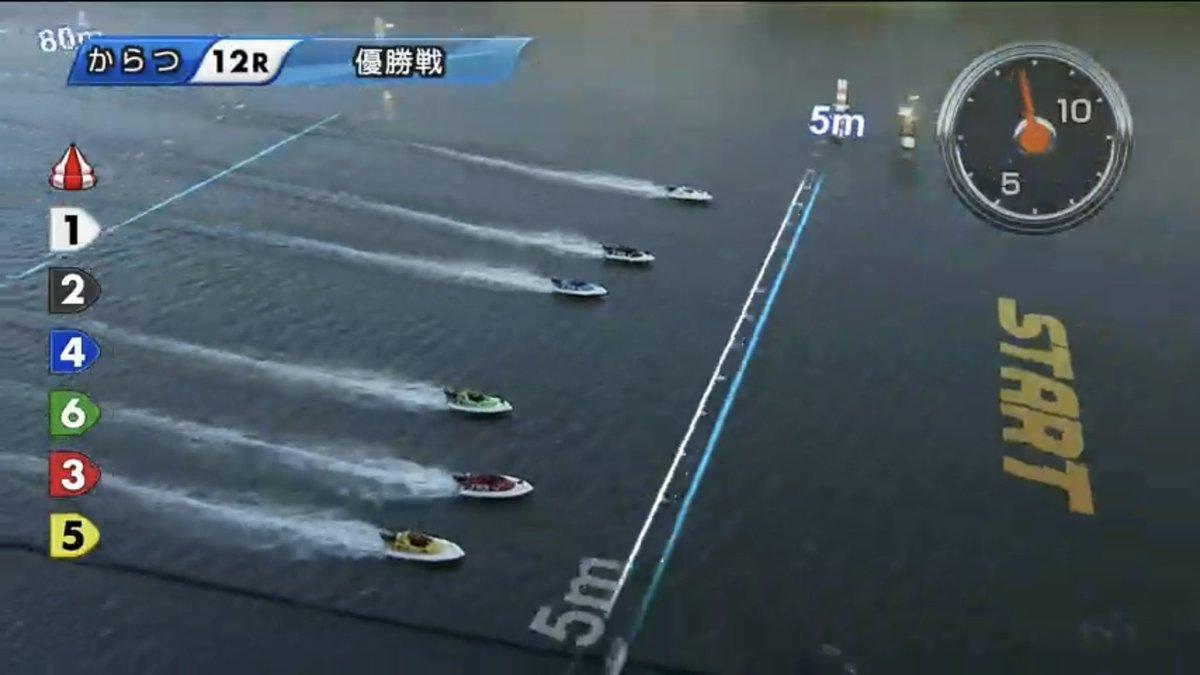 リプレイ 唐津 競艇