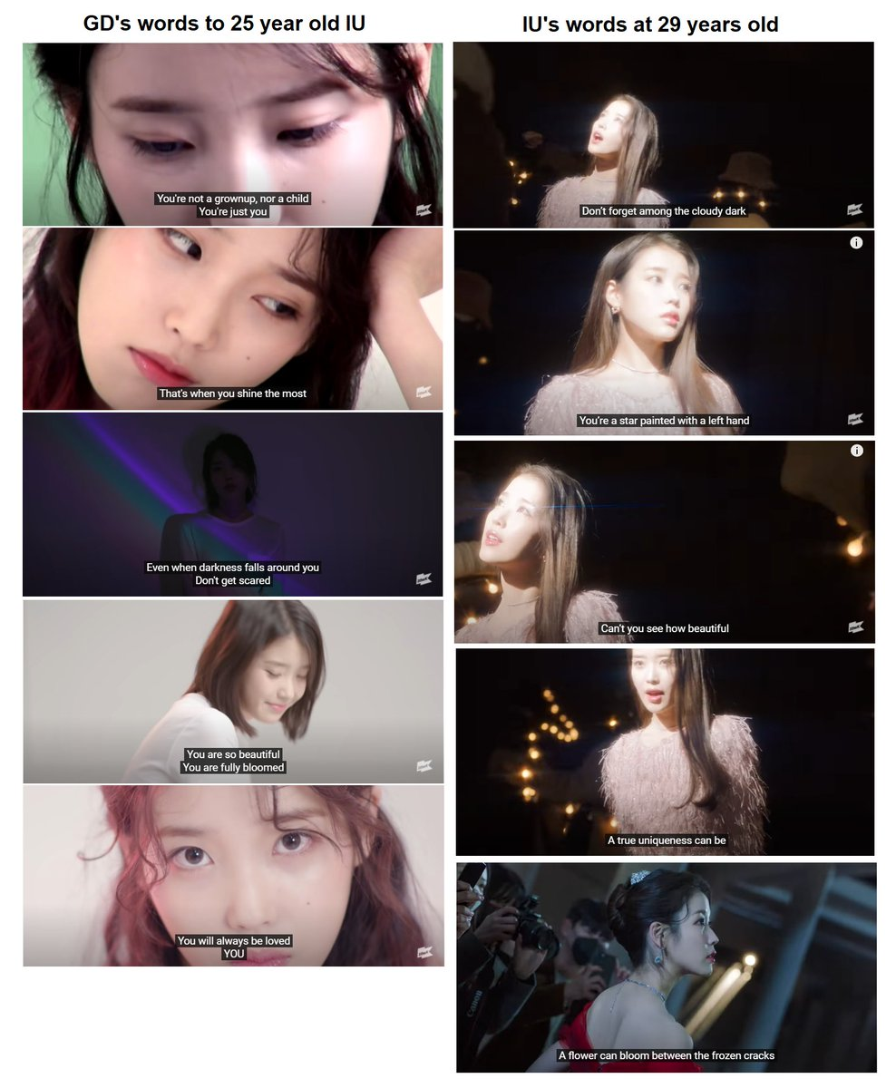 IU's Celebrity is like a message to her hoobaes. Similar to the wisdom GD shared with her in Palette. It's so fitting for a 29 year old IU to end her 20s also imparting her learnings through this song.   #아이유_Celebrity_6시발매 #CelebrityIU #IU #아이유 #IU5ISCOMING