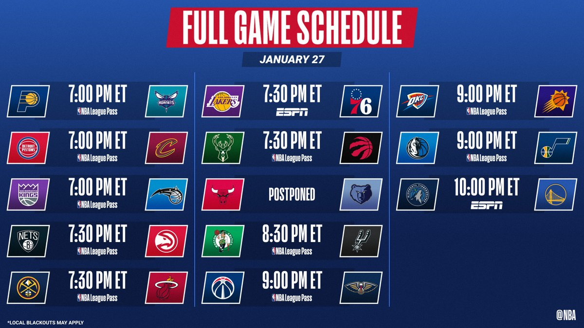 12 games today with an ESPN doubleheader featuring Lakers vs. 76ers and Timberwolves vs. Warriors.   📺: ESPN 📱💻: NBA League Pass ➡️: