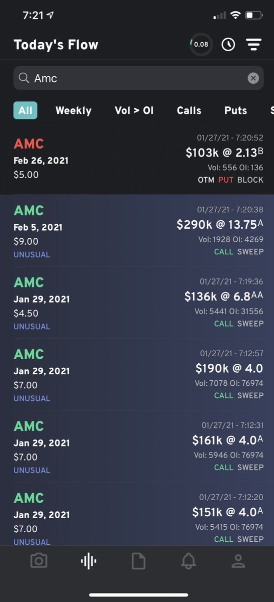 The smart money is loading up on AMC Calls right now! Let's keep this crazy week going.  #SaveAMC #GameStop #OptionsTrading