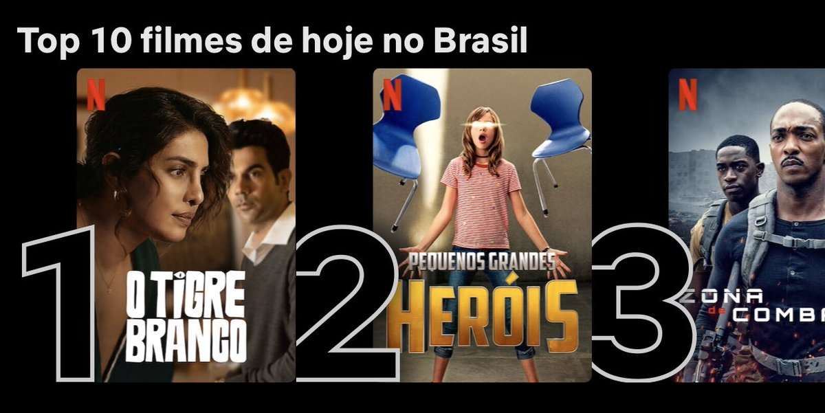 Good morning girls.  The Tigre Branco remains in the 1st position among the most watched films on netflix brasil and We Can Be Heroes has risen one position.@priyankachopra now occupies with her two films the top two positions in the top 10, I love a successful actress