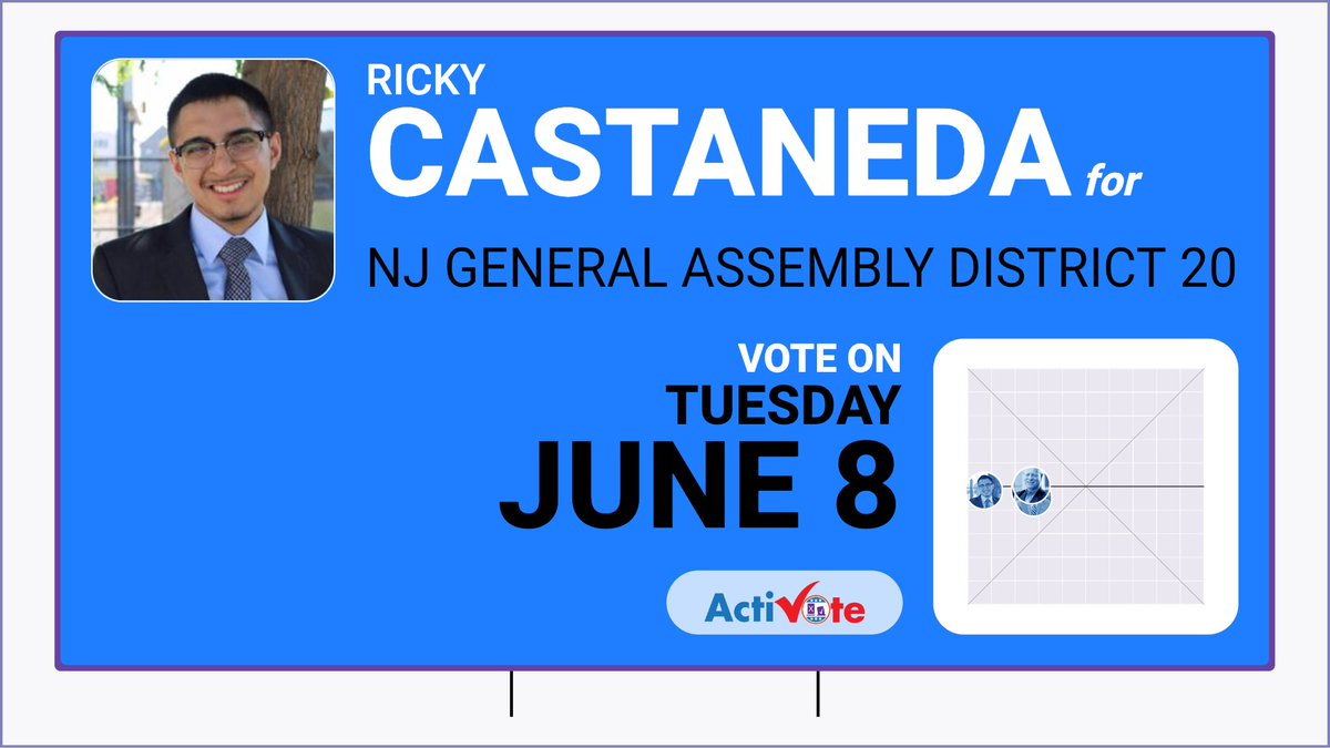 Calling New Jersey #njleg voters! 🗳️  See how you align with @Ricky4Assembly! 📲     #plotyourpolitics & #VOTE on June 8th!