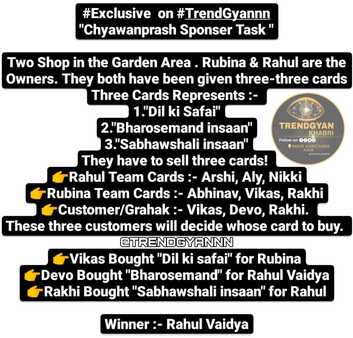 "Exclusive on #TrendGyan ""Chayawanprash sponsor task""  Winner - #RahulVaidya 🏆 #BiggBoss14 #BB14"