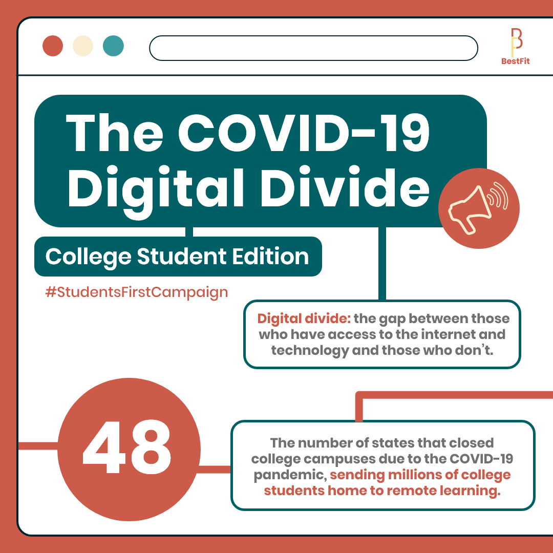 College students of color & lower socioeconomic status already struggled accessing tech w/ in-person learning. Now, they have to deal with remote learning. Help raise awareness of the digital divide by sharing! #BestFit #StudentsFirstCampaign #DigitalDivide #COVID19 #socialimpact