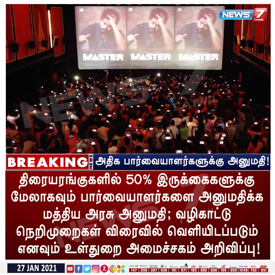 #BREAKING  திரையரங்குகளில் 50% இருக்கைகளுக்கு மேலாகவும் பார்வையாளர்களை அனுமதிக்க மத்திய அரசு அனுமதி!   | #Theatres | #COVID19 | #CoronaVirus
