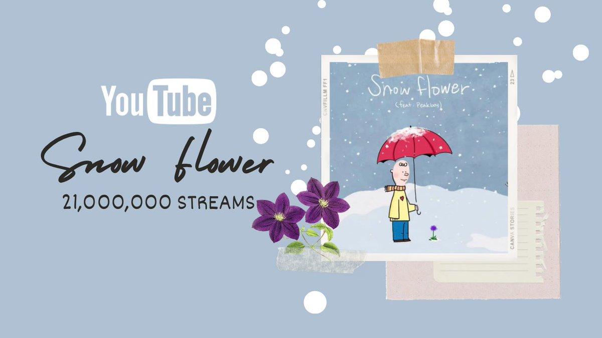 """INFO I 270121 I 💫  La colaboración de Peakboy y #V en """"Snow Flower"""" ha superado los 21 millones de reproducciones en YouTube   #BTSARMY #BTSV #뷔 #TAE #태  @BTS_twt  •l Taehyung Argentina l• CR: vstreamteam"""