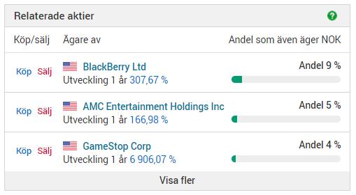 So, related stocks to #Nokia in @avanzabank... #stonks