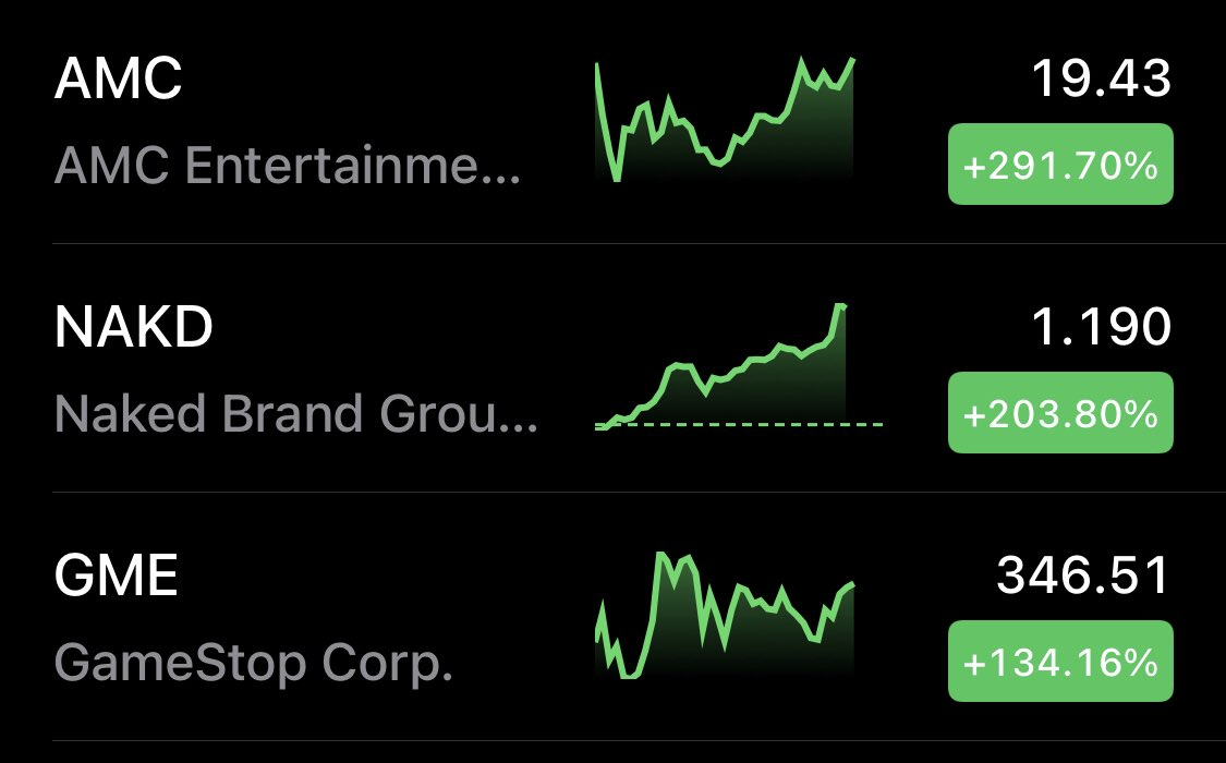 Look at the #shortsqueeze on these stocks. These gains are just for today!!! #stock #stocks #StockMarket #amc #amcstock #nakd #nakdstock #gme #GameStop #reddit #RobinHood #wallstreetbets