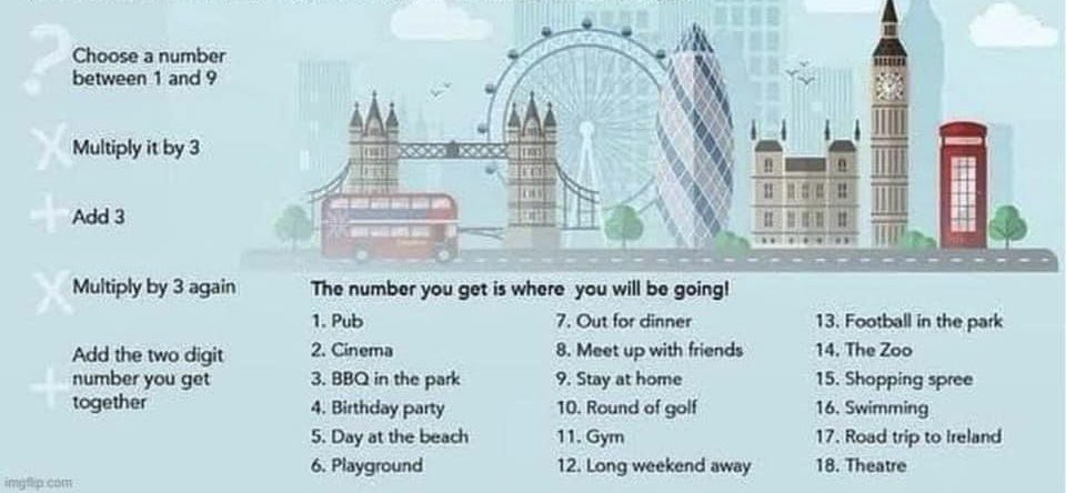 Making plans for the weekend? Use this simple calculation to help you work out the ideal place or activity for you. https://t.co/eTDi3RB8kG