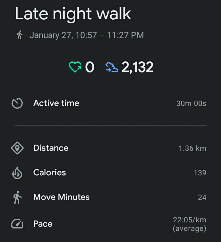 A slow and steady walk.  DAY 8 : 👟🔂 Yaas! Completed.   #GoogleFit #FitnessGoals #100DaysOfWalking 🎯