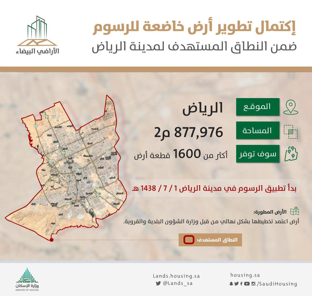 """""""#الأراضي_البيضاء"""": الانتهاء من تطوير 4 أراضِ توفّر 1600 قطعة سكنية من قبل ملاكها في #الرياض"""