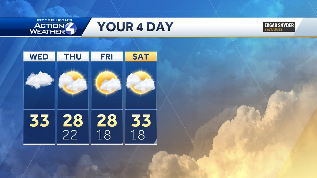Quiet weather through the end of the week and for the first part of the weekend. Enjoy the quiet stretch of weather because we are keeping an eye on another storm system that will be heading our way on Sunday.  #pawx #winter #forecast #end #of #the #week