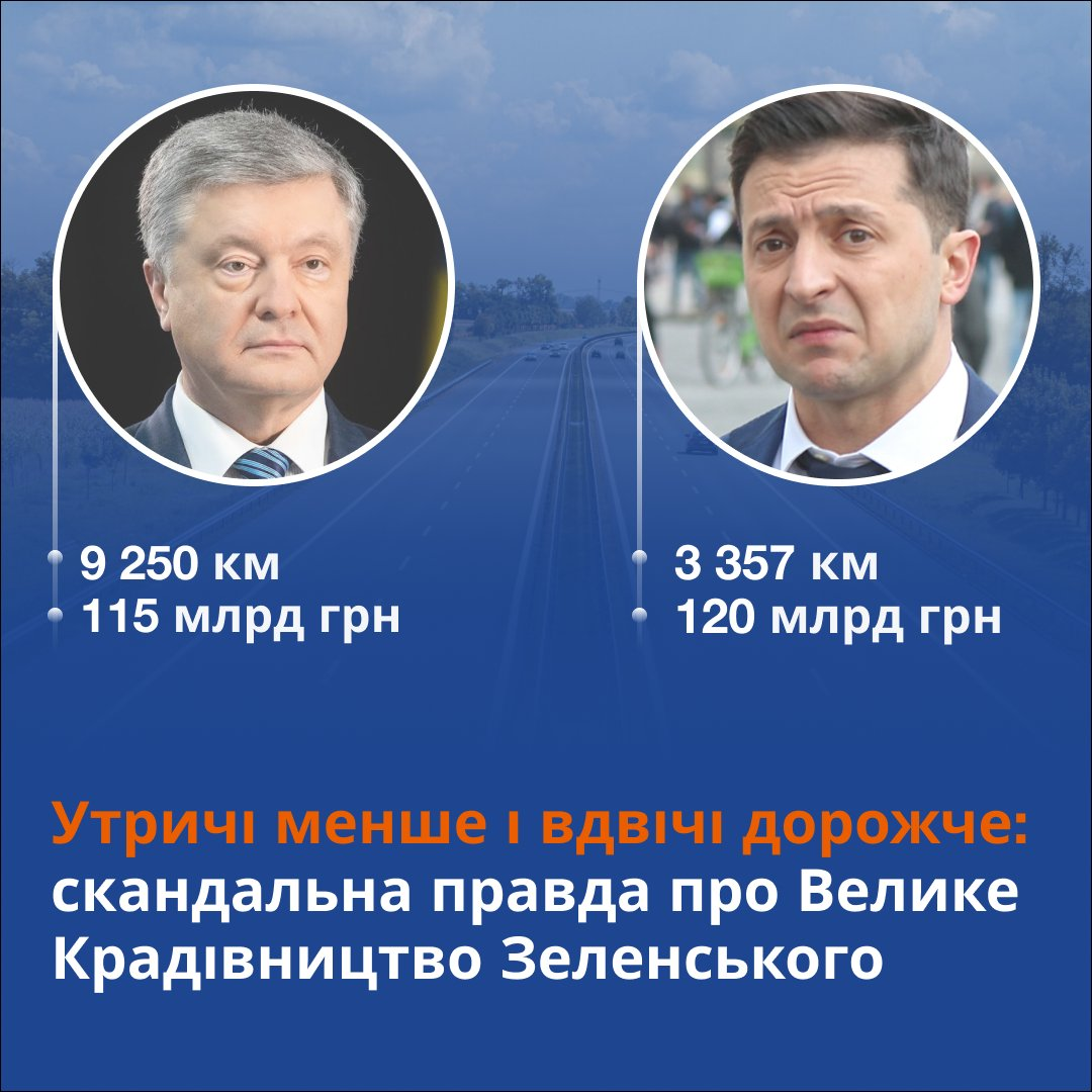 Українські автодороги | Ukrainian Highways | Page 618 | SkyscraperCity