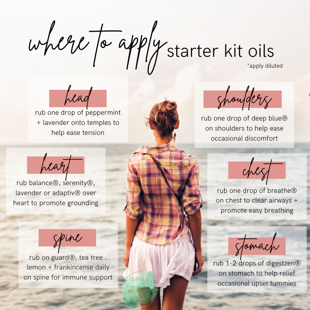 ✔️Little cheat sheet to begin your journey 🌿 . It's simply being consistent and grabbing oil's before a pill 💊 You got this!  #essentialoils #lifestyle #holistic #health #healthcoach #natural #empowered #parenting #inspiration #inspire #mood #emotions #meditation #e