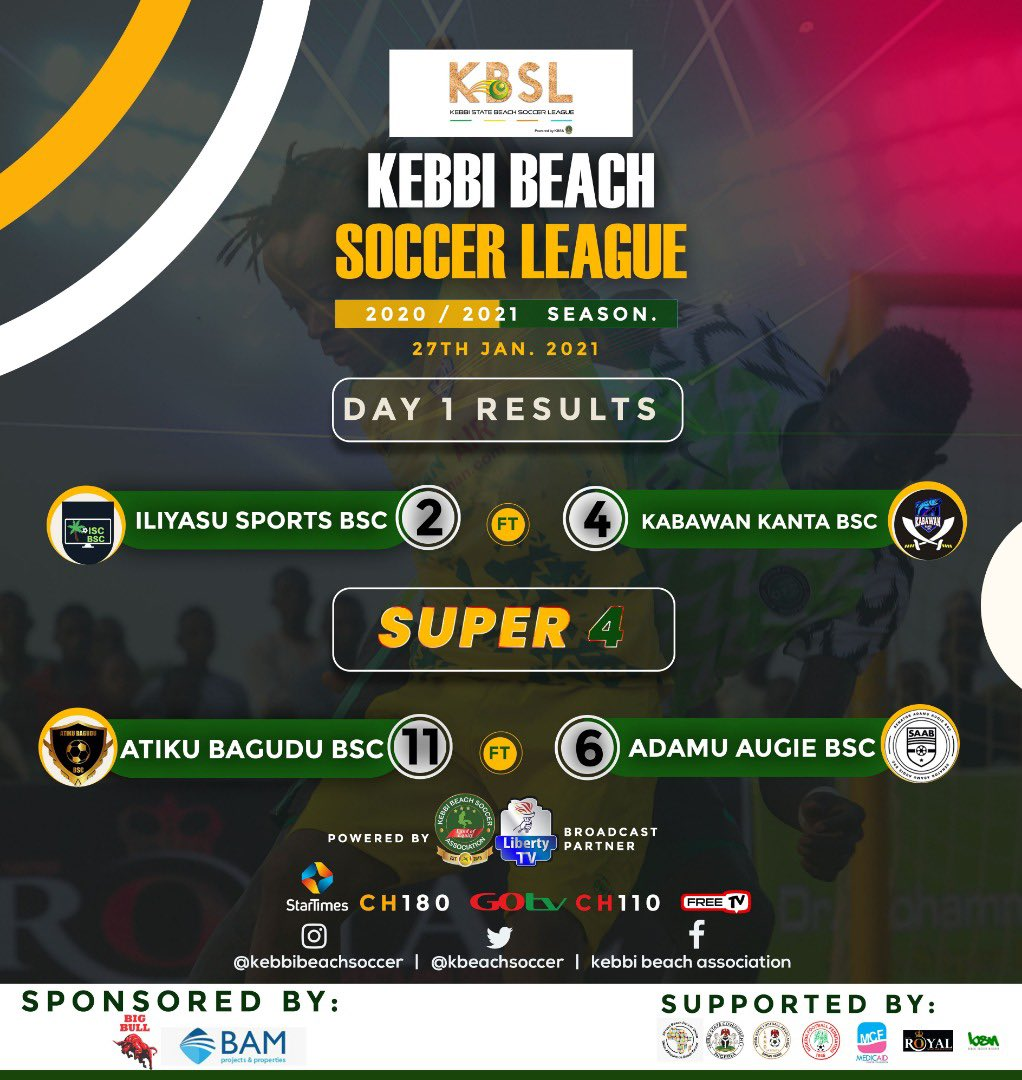 KBSL Super 4, Day 1 results.  A thrilling Match Day with 23 goals, looking forward to match day 2.   #kbsl #kebbi #beach #soccer #league #competition #super4 #live