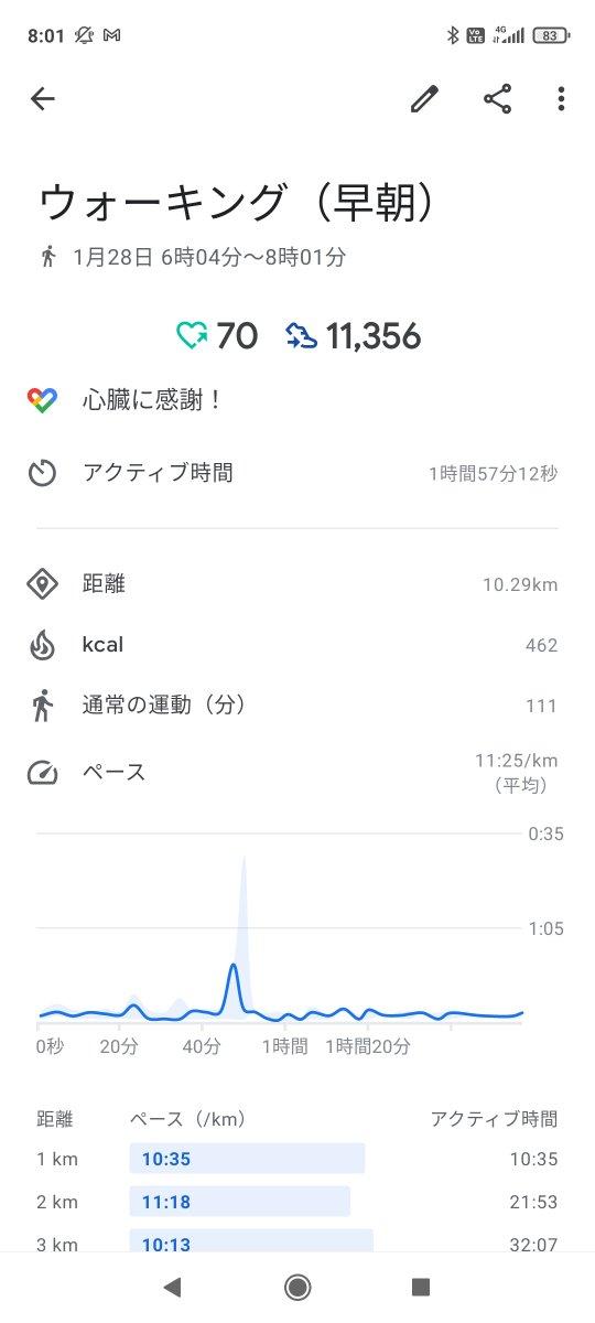 ✨#散歩365 125日目✨ ✅江東区塩浜⇒越中島⇒石川島公園⇒佃公園 ✅10.29km(GooglFit計測) ✅Music:#新垣結衣  今日も最高だった~🥰💕 あれ❓最高じゃない日なんてあるのか🤔 (あろうはずがない😘)  昨日の散歩終了報告のインプは17.3万😱 今日はどうなる🤔  #散歩 #ウォーキング #GoogleFit